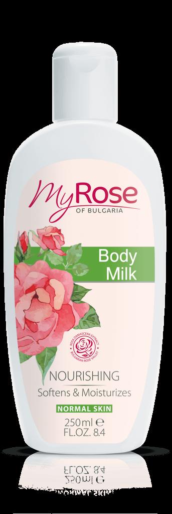 Мляко за тяло